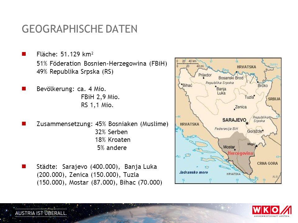 GEOGRAPHISCHE DATEN Fläche: 51.129 km² 51% Föderation Bosnien-Herzegowina (FBiH) 49% Republika Srpska (RS) Bevölkerung: ca. 4 Mio. FBiH 2,9 Mio. RS 1,