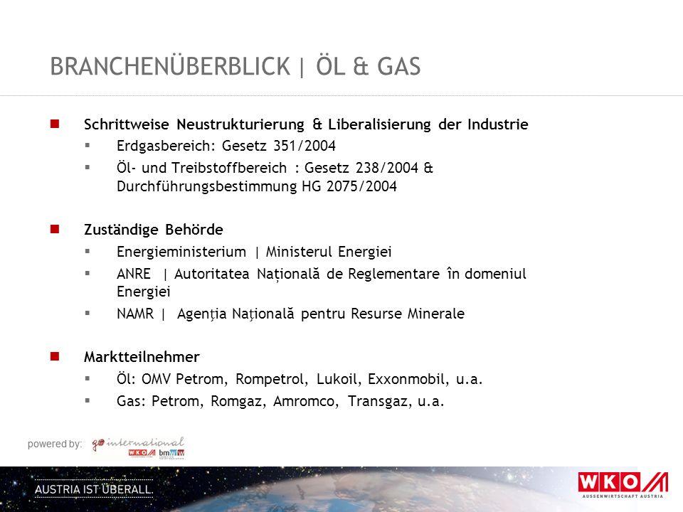 powered by: BRANCHENÜBERBLICK | ÖL & GAS Schrittweise Neustrukturierung & Liberalisierung der Industrie  Erdgasbereich: Gesetz 351/2004  Öl- und Tre