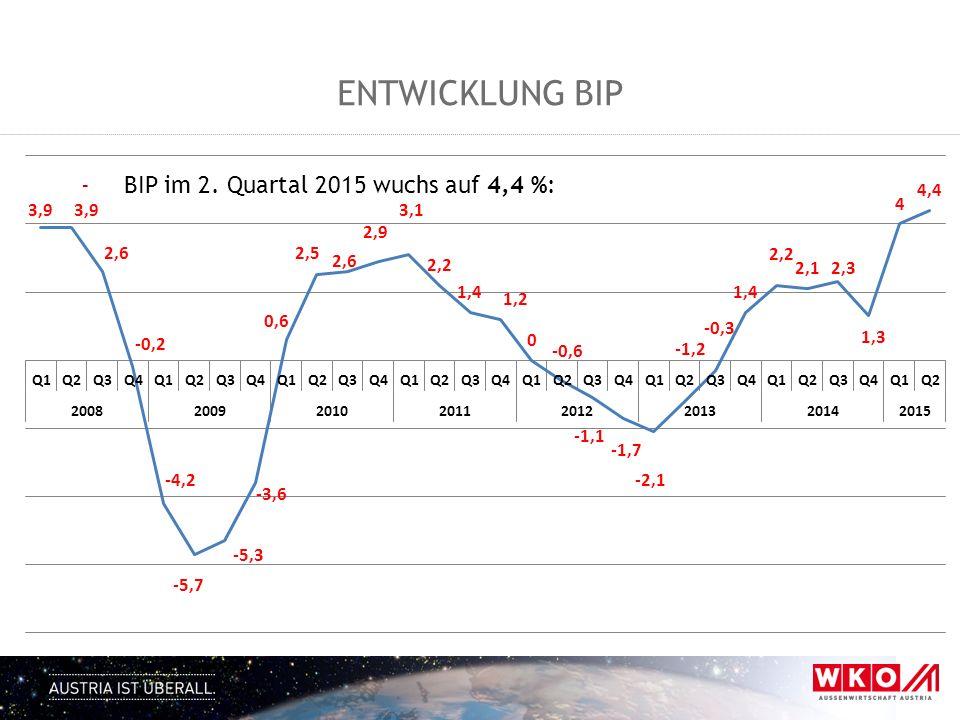 PRODUKTIONSENTWICKLUNG NACE 28.4 NACE 28.420102011201220132014 EUR Tsd.
