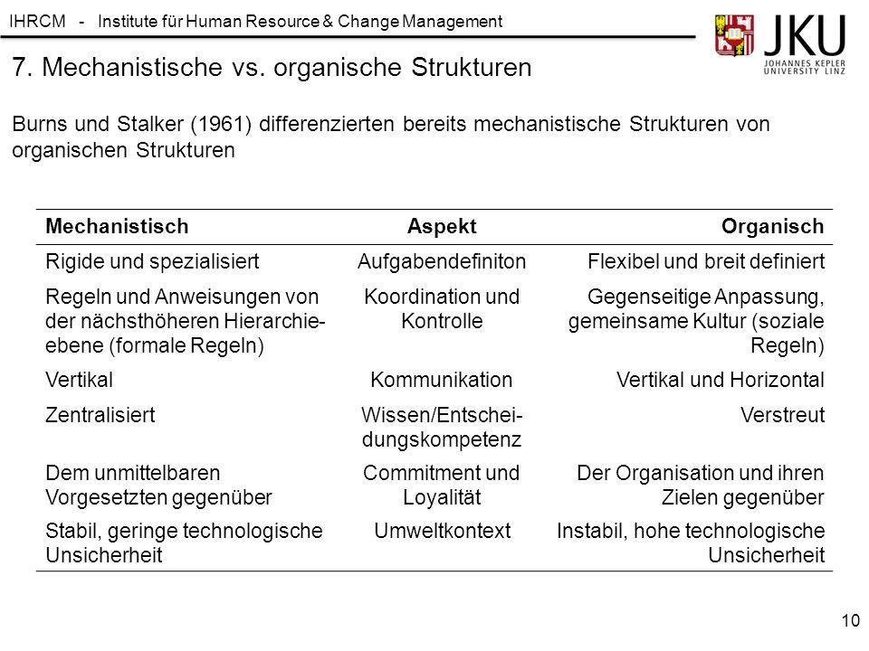 IHRCM - Institute für Human Resource & Change Management Burns und Stalker (1961) differenzierten bereits mechanistische Strukturen von organischen St