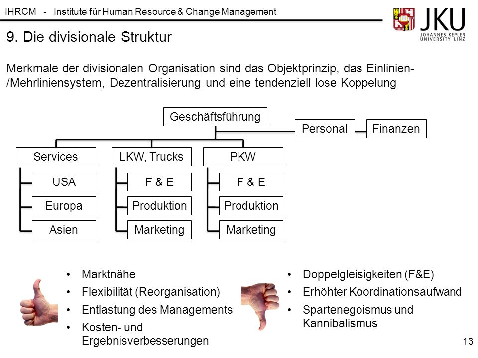 IHRCM - Institute für Human Resource & Change Management 9. Die divisionale Struktur 13 Marktnähe Flexibilität (Reorganisation) Entlastung des Managem