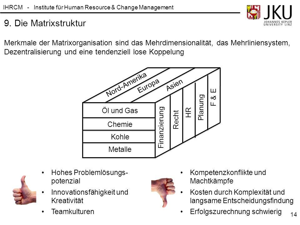 IHRCM - Institute für Human Resource & Change Management 9. Die Matrixstruktur 14 Merkmale der Matrixorganisation sind das Mehrdimensionalität, das Me