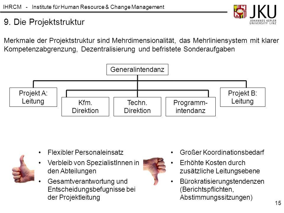 IHRCM - Institute für Human Resource & Change Management Merkmale der Projektstruktur sind Mehrdimensionalität, das Mehrliniensystem mit klarer Kompet