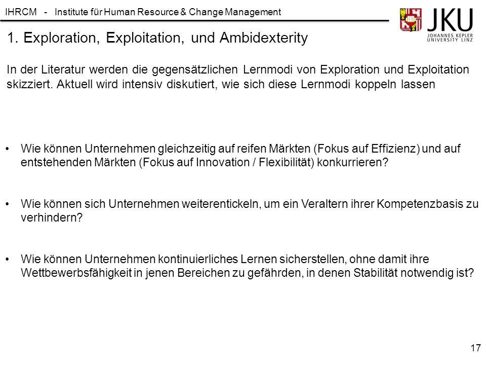 IHRCM - Institute für Human Resource & Change Management 1. Exploration, Exploitation, und Ambidexterity In der Literatur werden die gegensätzlichen L