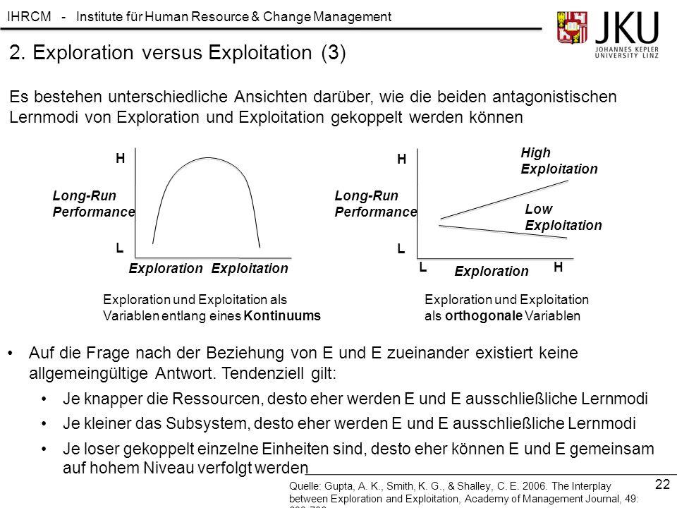 IHRCM - Institute für Human Resource & Change Management 2. Exploration versus Exploitation (3) Es bestehen unterschiedliche Ansichten darüber, wie di