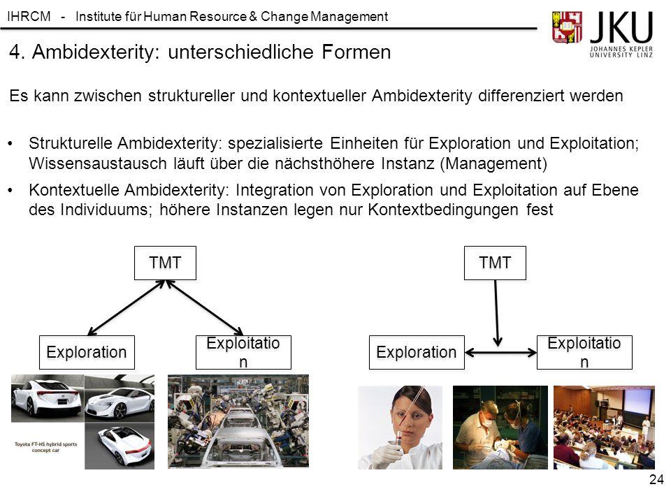 IHRCM - Institute für Human Resource & Change Management 4. Ambidexterity: unterschiedliche Formen Es kann zwischen struktureller und kontextueller Am
