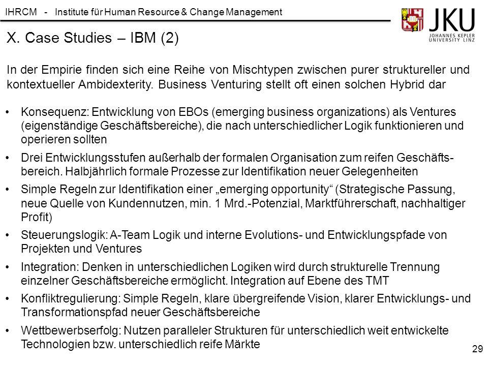 IHRCM - Institute für Human Resource & Change Management X. Case Studies – IBM (2) 29 Konsequenz: Entwicklung von EBOs (emerging business organization