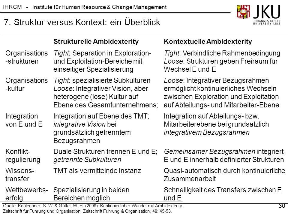 IHRCM - Institute für Human Resource & Change Management 7. Struktur versus Kontext: ein Überblick Strukturelle AmbidexterityKontextuelle Ambidexterit
