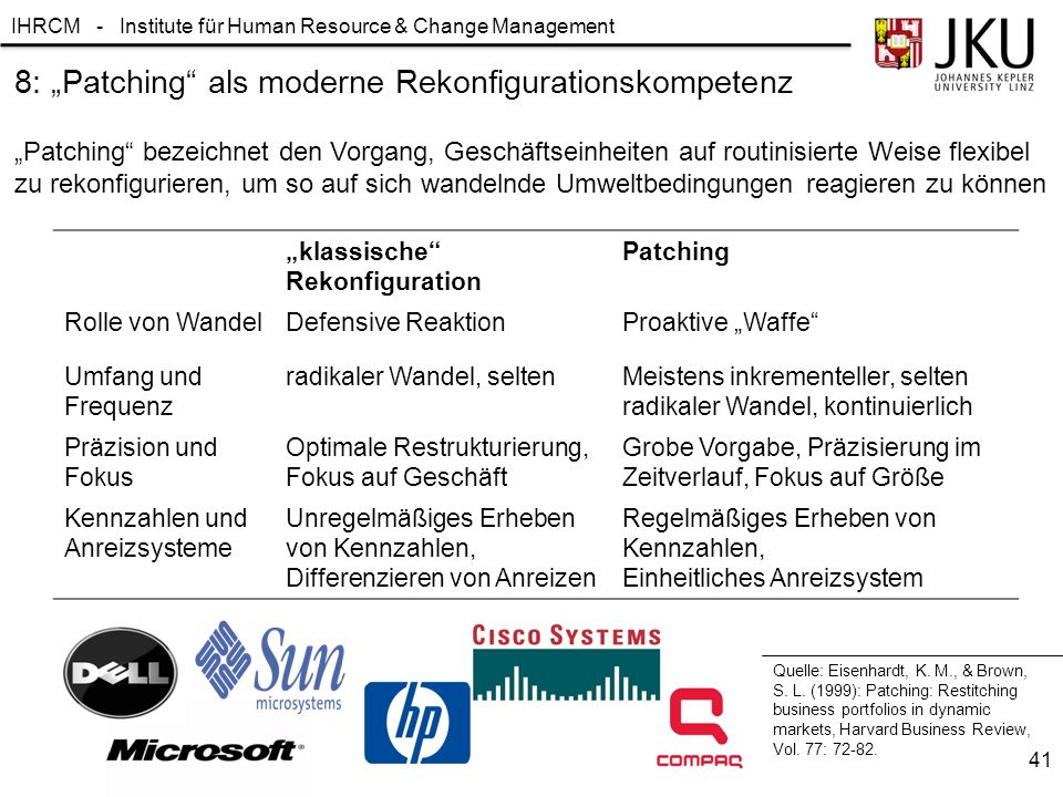 "IHRCM - Institute für Human Resource & Change Management 8: ""Patching"" als moderne Rekonfigurationskompetenz ""Patching"" bezeichnet den Vorgang, Geschä"