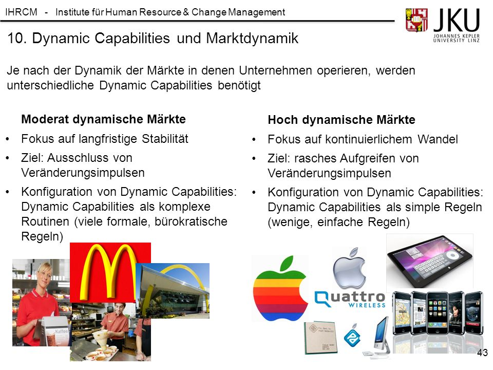 IHRCM - Institute für Human Resource & Change Management 10. Dynamic Capabilities und Marktdynamik Je nach der Dynamik der Märkte in denen Unternehmen