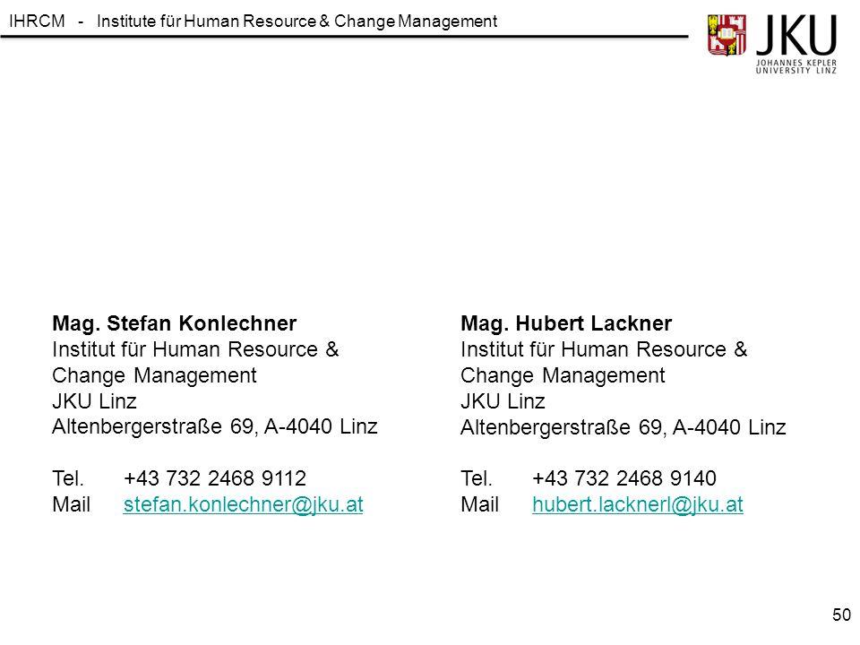 IHRCM - Institute für Human Resource & Change Management Mag. Stefan Konlechner Institut für Human Resource & Change Management JKU Linz Altenbergerst