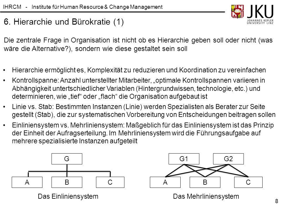 IHRCM - Institute für Human Resource & Change Management Die zentrale Frage in Organisation ist nicht ob es Hierarchie geben soll oder nicht (was wäre