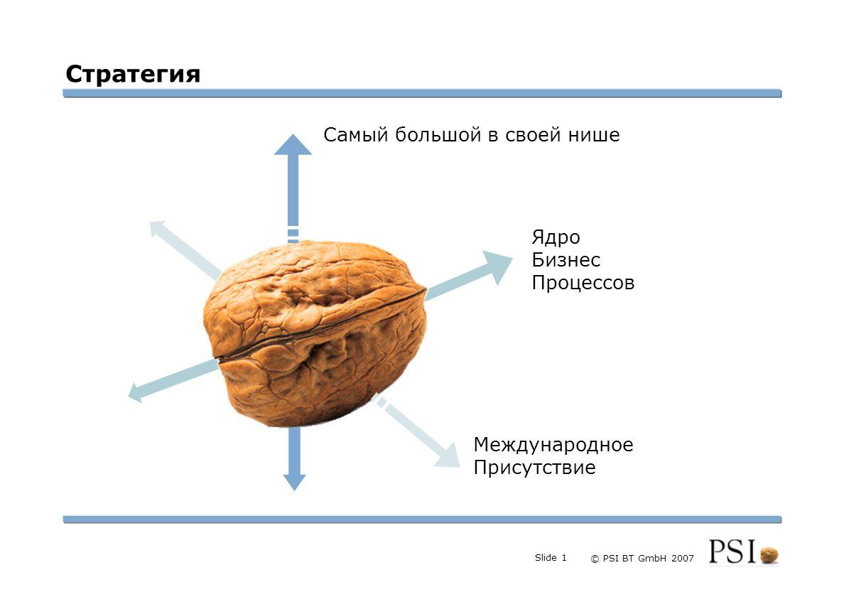 Farben Buttons der Geschäftsgebiete Linienstärken 1 Punkt Städtebutton © PSI BT GmbH 2007 Slide 2 От руды до готовой продукции, от заказа до отгрузки Интеграция, Оптимизация Управление Производством PSIintegration