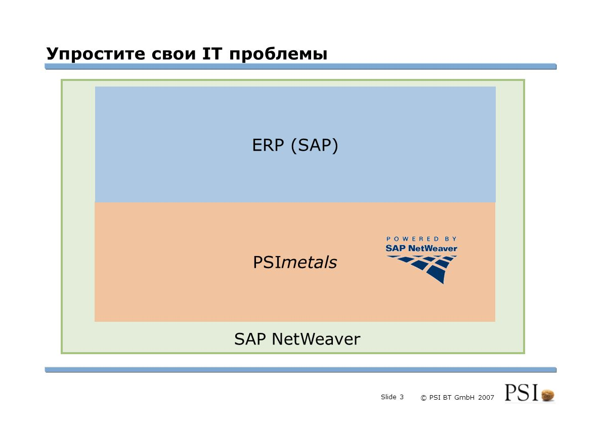 Farben Buttons der Geschäftsgebiete Linienstärken 1 Punkt Städtebutton © PSI BT GmbH 2007 Slide 4 HomeHome - Index - We dedicate our self to the best customer solution and his successIndex Integrated Production Management with PSImetals SAP L2's SMP L2's HRM L2's CRM SY CY Planning Warehouse & Transport Mgmt.