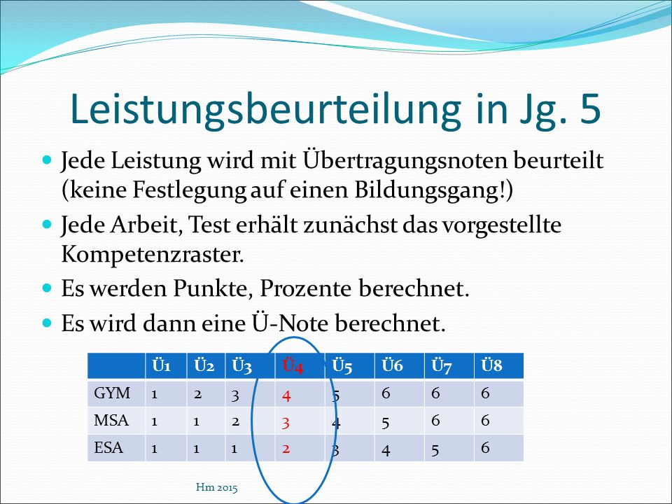 Leistungsbeurteilung in Jg. 5 Jede Leistung wird mit Übertragungsnoten beurteilt (keine Festlegung auf einen Bildungsgang!) Jede Arbeit, Test erhält z