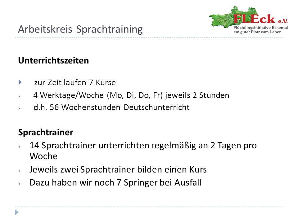 Arbeitskreis Sprachtraining Unterrichtszeiten  zur Zeit laufen 7 Kurse  4 Werktage/Woche (Mo, Di, Do, Fr) jeweils 2 Stunden  d.h. 56 Wochenstunden
