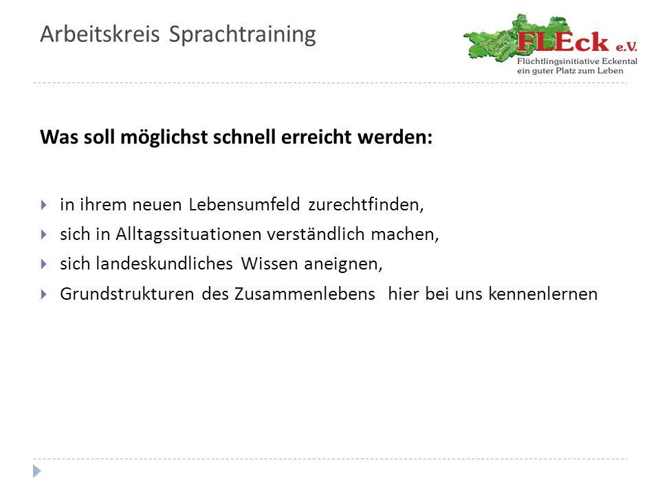 Arbeitskreis Sprachtraining Inhalte der Module  Alltag in Deutschland  Arbeit  Einkaufen  Gesundheit/Medizinische Versorgung  Kindergarten/Schule  Mediennutzung in Deutschland  Orientierung vor Ort/Verkehr (Verkehrsschilder) und Mobilität  Sitten und Gebräuche in Deutschland und  lokale Besonderheiten  Wohnen