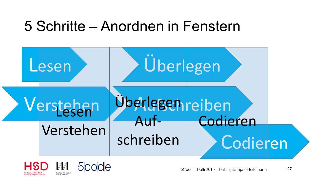 5Code – Delfi 2015 – Dahm, Barnjak, Heilemann 28 5Code – IDE mit komplettem Kontext AufgabeNotizen Code Lesen Verstehen Überlegen Auf- schreiben Codieren