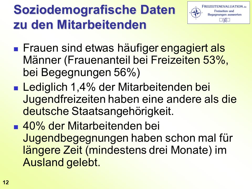 Soziodemografische Daten zu den Mitarbeitenden Frauen sind etwas häufiger engagiert als Männer (Frauenanteil bei Freizeiten 53%, bei Begegnungen 56%) Lediglich 1,4% der Mitarbeitenden bei Jugendfreizeiten haben eine andere als die deutsche Staatsangehörigkeit.
