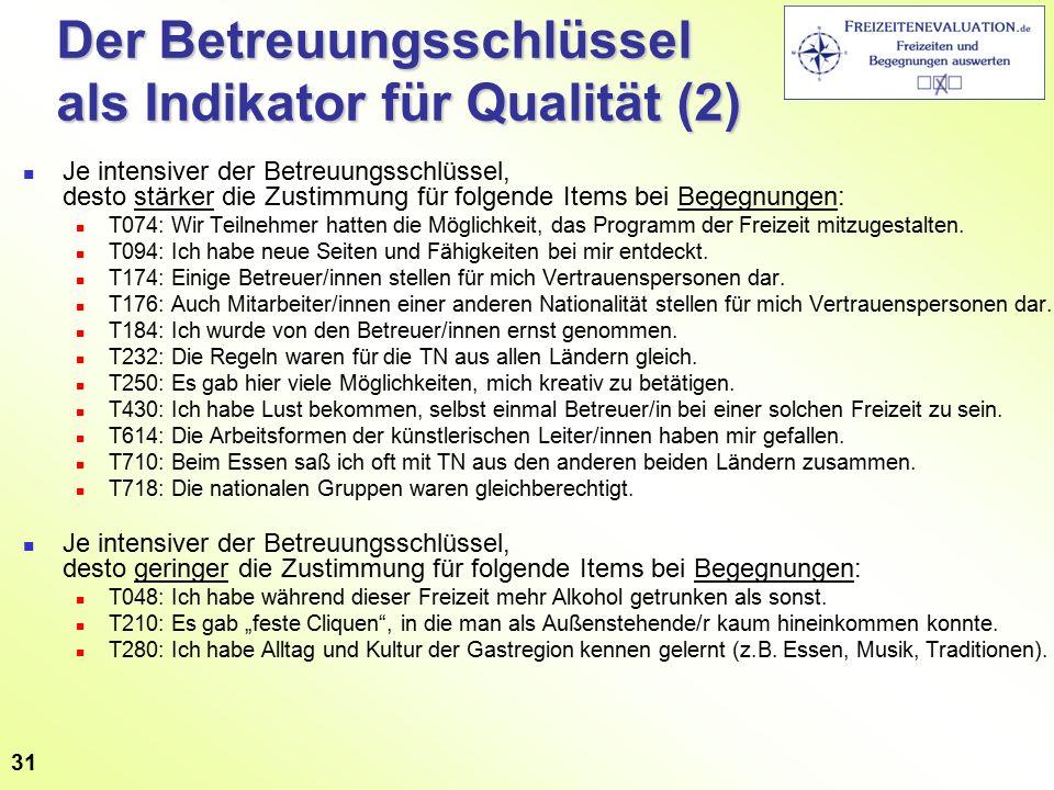 Der Betreuungsschlüssel als Indikator für Qualität (2) Je intensiver der Betreuungsschlüssel, desto stärker die Zustimmung für folgende Items bei Bege