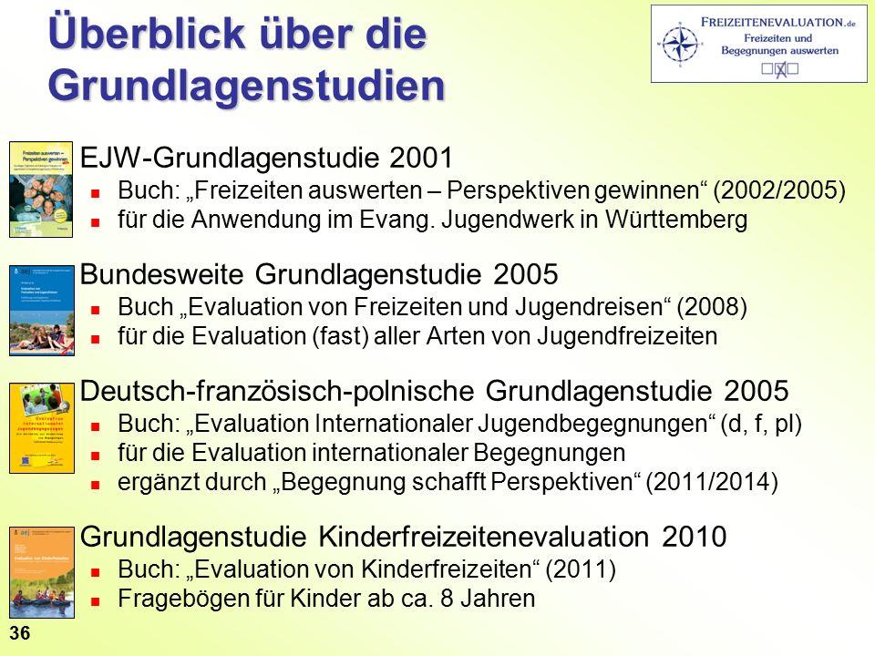 """36 Überblick über die Grundlagenstudien EJW-Grundlagenstudie 2001 Buch: """"Freizeiten auswerten – Perspektiven gewinnen (2002/2005) für die Anwendung im Evang."""