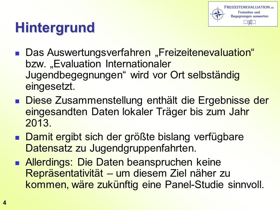 """Hintergrund Das Auswertungsverfahren """"Freizeitenevaluation"""" bzw. """"Evaluation Internationaler Jugendbegegnungen"""" wird vor Ort selbständig eingesetzt. D"""
