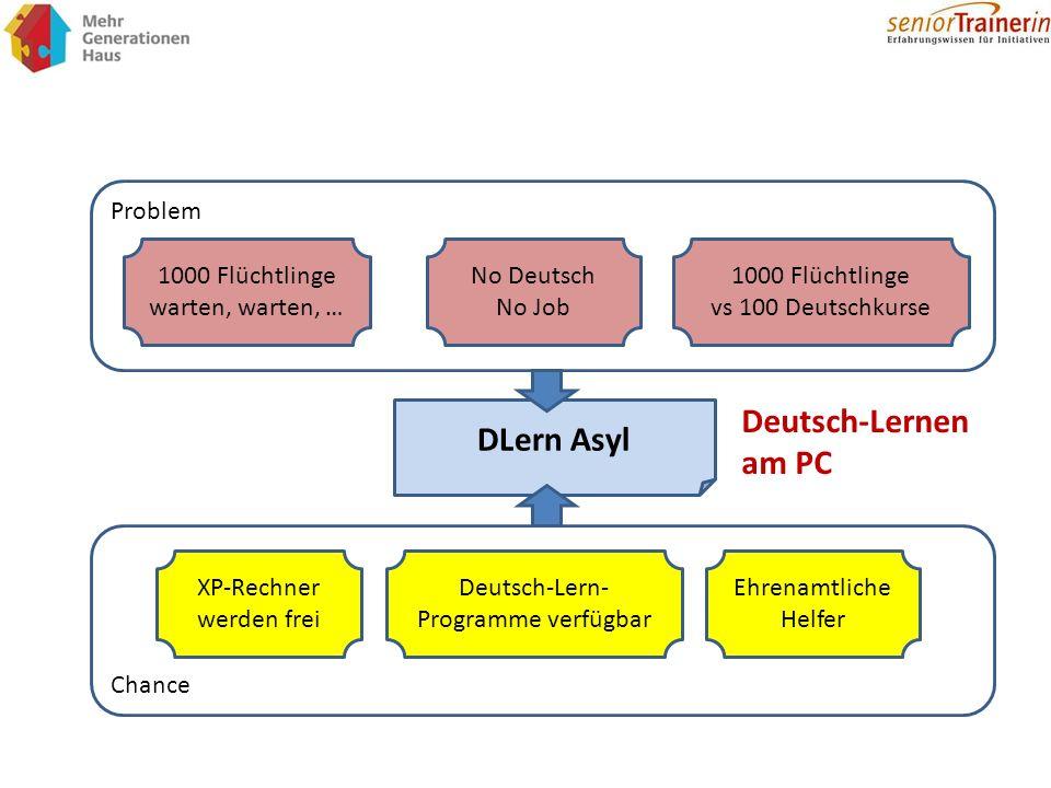 XP-Rechner werden frei Deutsch-Lern- Programme verfügbar Ehrenamtliche Helfer 1000 Flüchtlinge vs 100 Deutschkurse No Deutsch No Job 1000 Flüchtlinge