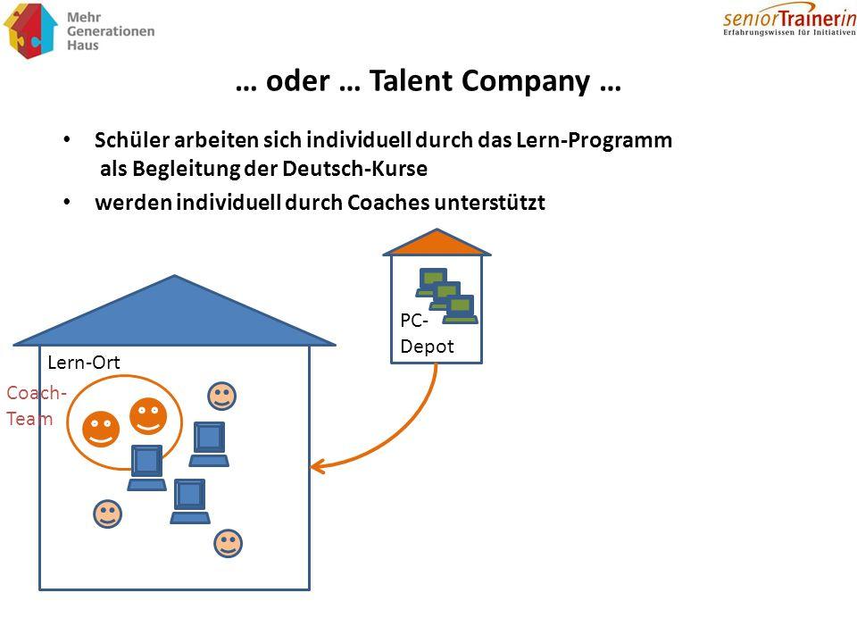 … oder … Talent Company … Schüler arbeiten sich individuell durch das Lern-Programm als Begleitung der Deutsch-Kurse werden individuell durch Coaches