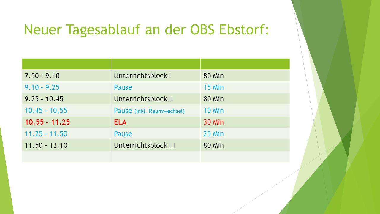 Neuer Tagesablauf an der OBS Ebstorf: 7.50 – 9.10Unterrichtsblock I80 Min 9.10 – 9.25Pause15 Min 9.25 – 10.45Unterrichtsblock II80 Min 10.45 – 10.55Pa