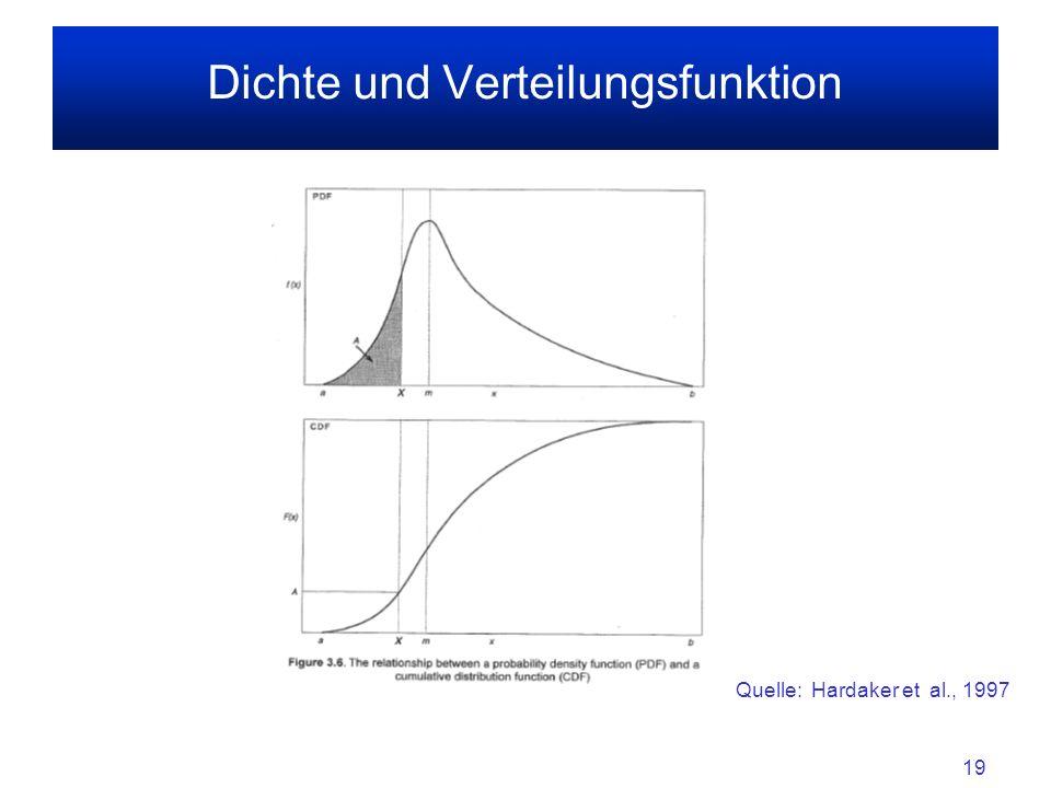 19 Dichte und Verteilungsfunktion Quelle: Hardaker et al., 1997
