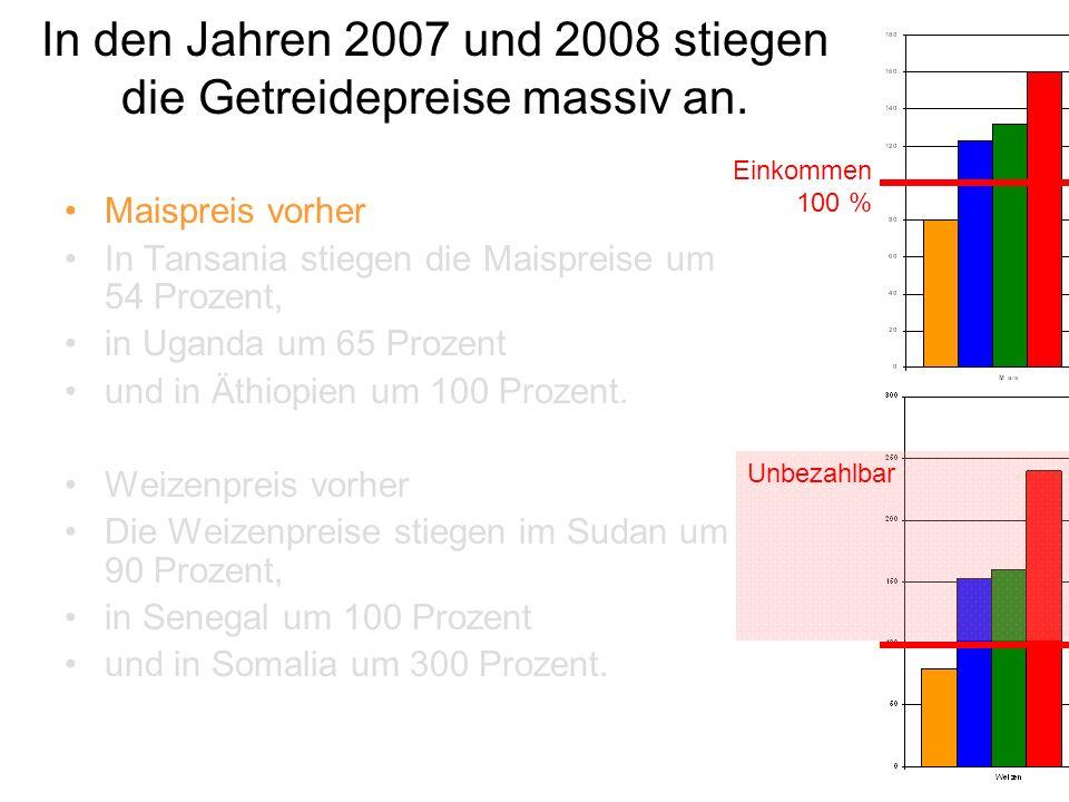 In den Jahren 2007 und 2008 stiegen die Getreidepreise massiv an.