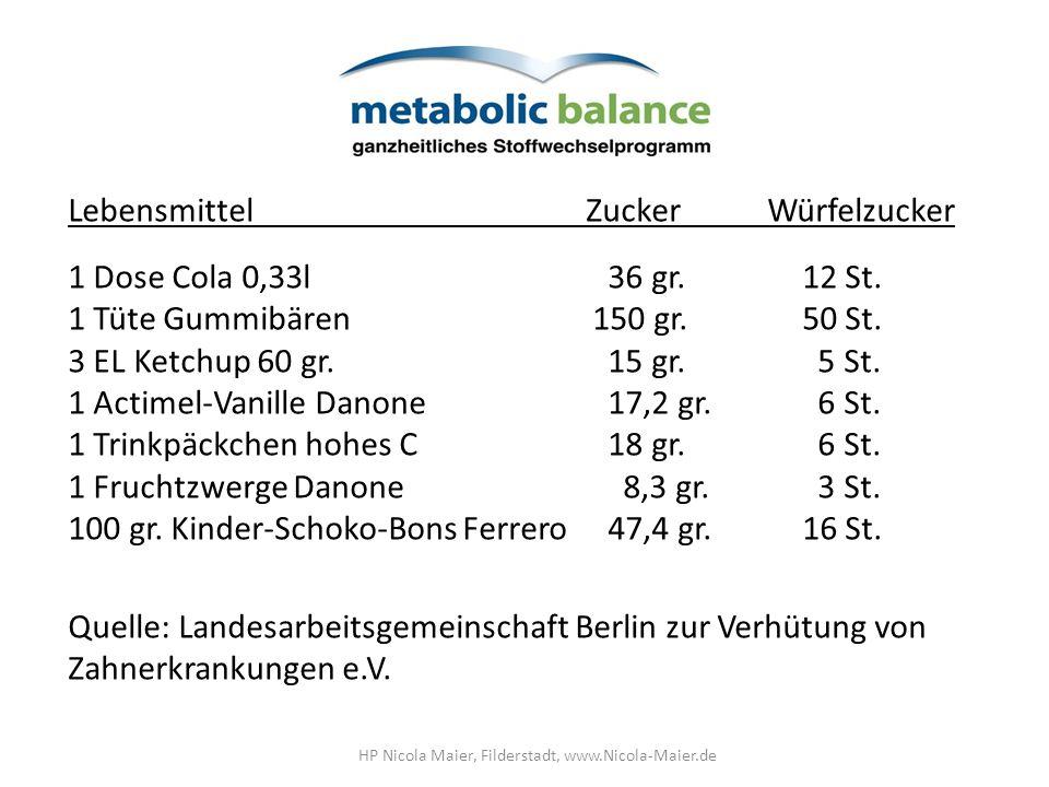 Lebensmittel Zucker Würfelzucker 1 Dose Cola 0,33l 36 gr.12 St. 1 Tüte Gummibären 150 gr.50 St. 3 EL Ketchup 60 gr. 15 gr. 5 St. 1 Actimel-Vanille Dan
