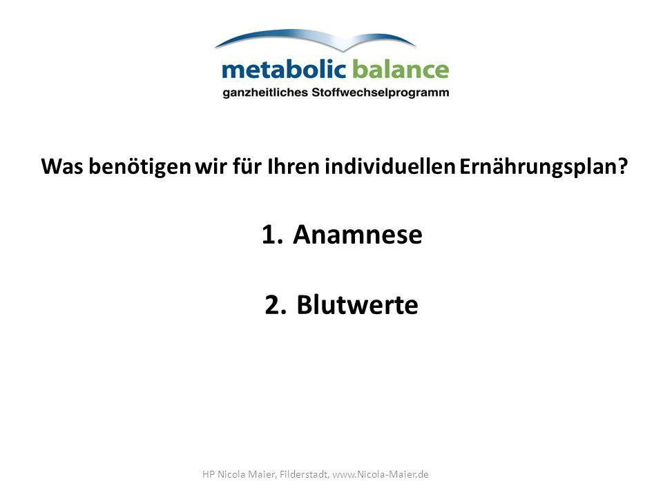 Was benötigen wir für Ihren individuellen Ernährungsplan? 1. Anamnese 2. Blutwerte HP Nicola Maier, Filderstadt, www.Nicola-Maier.de