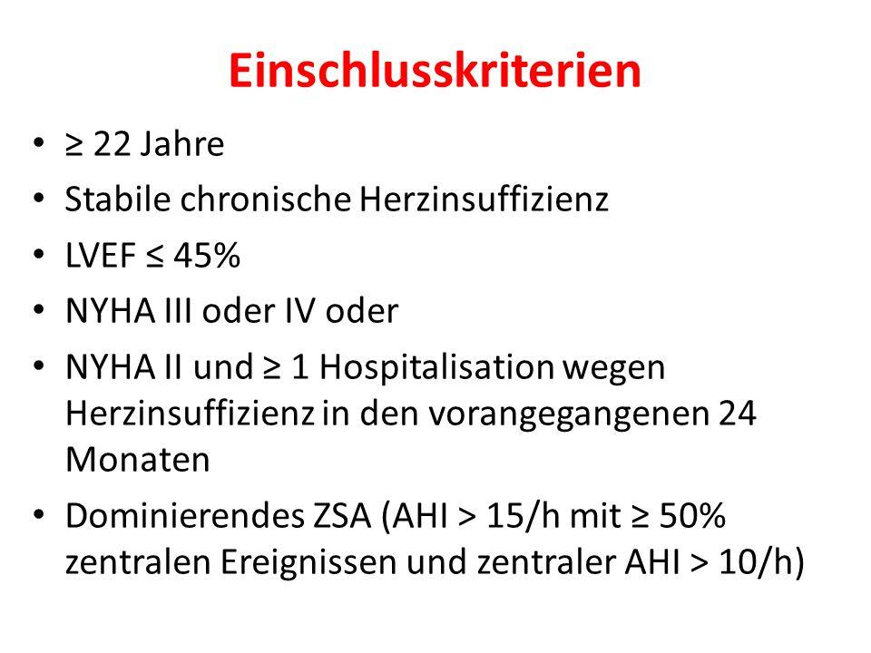 Einschlusskriterien ≥ 22 Jahre Stabile chronische Herzinsuffizienz LVEF ≤ 45% NYHA III oder IV oder NYHA II und ≥ 1 Hospitalisation wegen Herzinsuffizienz in den vorangegangenen 24 Monaten Dominierendes ZSA (AHI > 15/h mit ≥ 50% zentralen Ereignissen und zentraler AHI > 10/h)