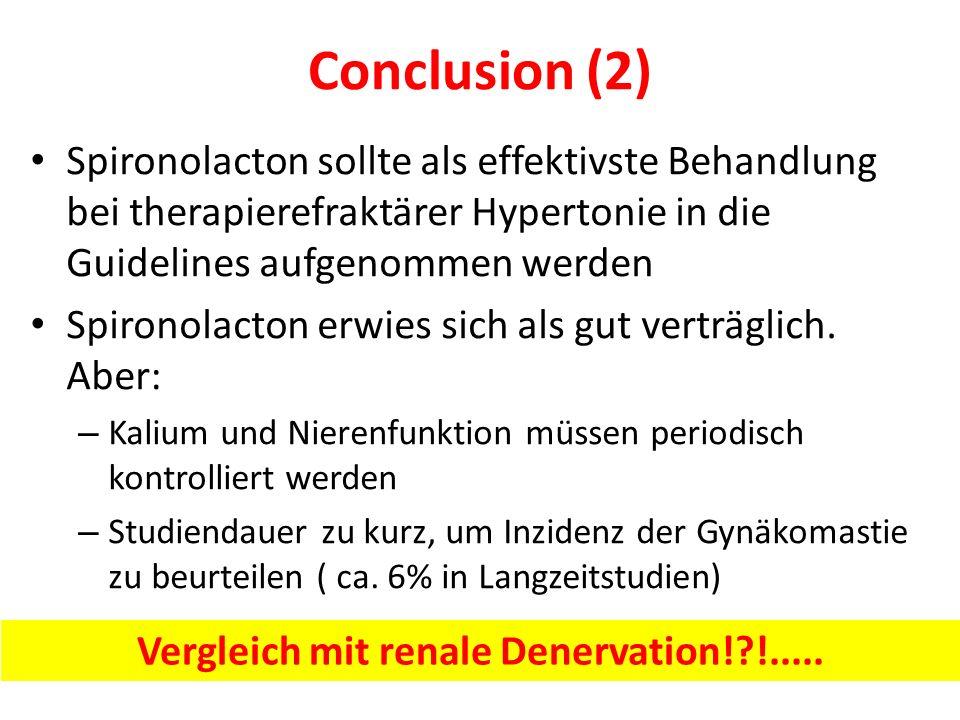 Conclusion (2) Spironolacton sollte als effektivste Behandlung bei therapierefraktärer Hypertonie in die Guidelines aufgenommen werden Spironolacton erwies sich als gut verträglich.