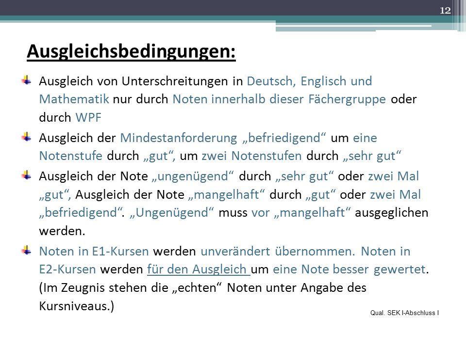 Ausgleichsbedingungen: Ausgleich von Unterschreitungen in Deutsch, Englisch und Mathematik nur durch Noten innerhalb dieser Fächergruppe oder durch WP