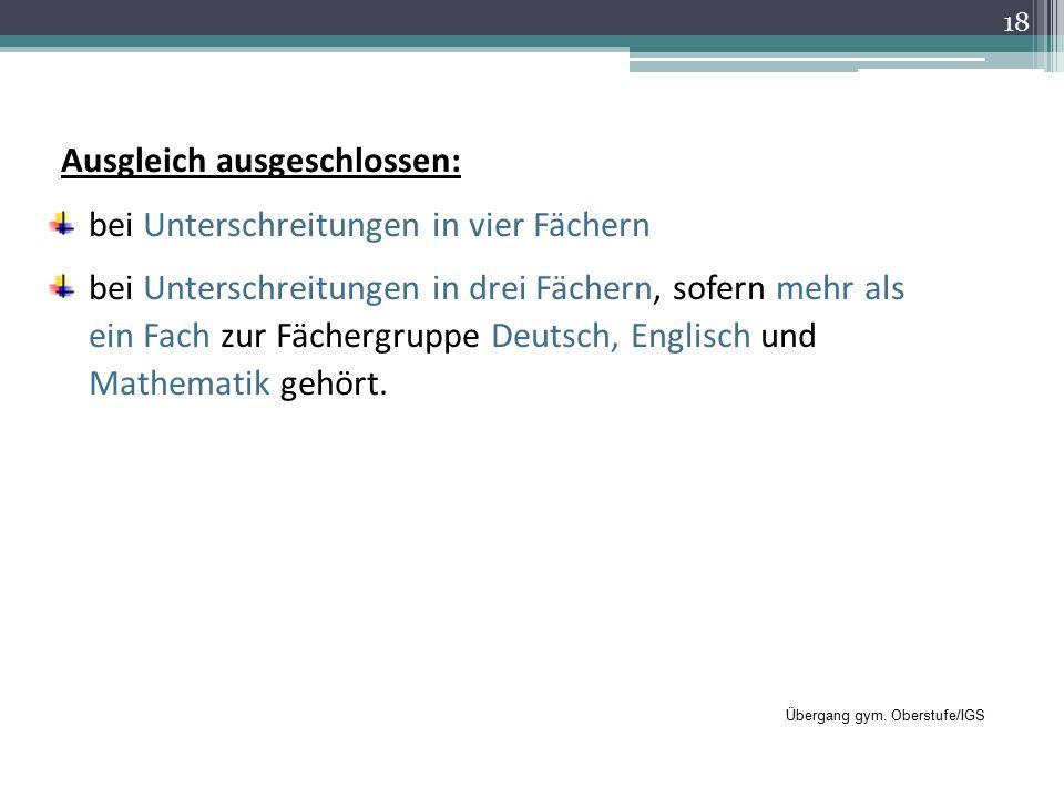 Ausgleich ausgeschlossen: bei Unterschreitungen in vier Fächern bei Unterschreitungen in drei Fächern, sofern mehr als ein Fach zur Fächergruppe Deutsch, Englisch und Mathematik gehört.
