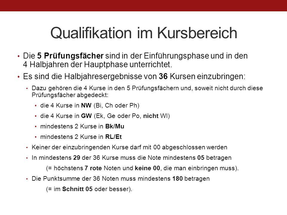 Qualifikation im Kursbereich Die 5 Prüfungsfächer sind in der Einführungsphase und in den 4 Halbjahren der Hauptphase unterrichtet.