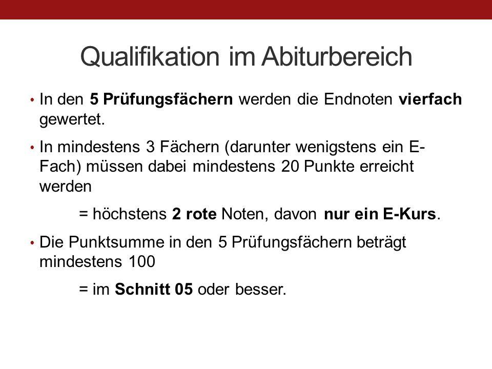 Qualifikation im Abiturbereich In den 5 Prüfungsfächern werden die Endnoten vierfach gewertet.