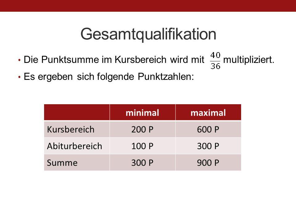 Gesamtqualifikation Die Punktsumme im Kursbereich wird mit multipliziert. Es ergeben sich folgende Punktzahlen: minimalmaximal Kursbereich200 P600 P A