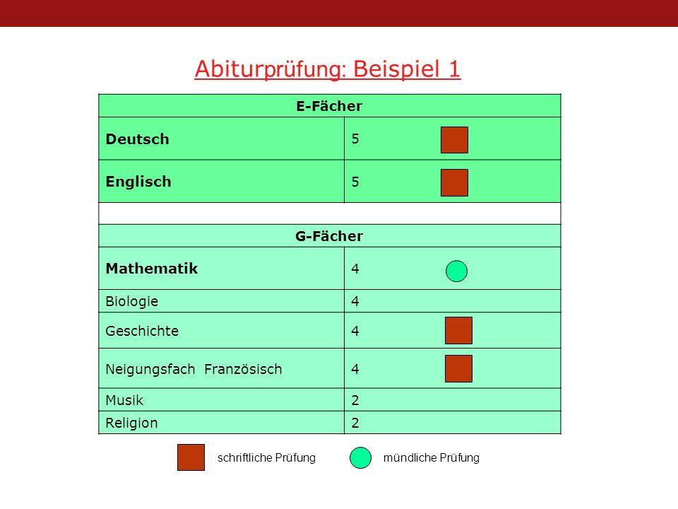 Abitur prüfung: Beispiel 1 E-Fächer Deutsch 5 Englisch 5 G-Fächer Mathematik 4 Biologie4 Geschichte4 Neigungsfach Französisch4 Musik2 Religion2 schriftliche Prüfungmündliche Prüfung