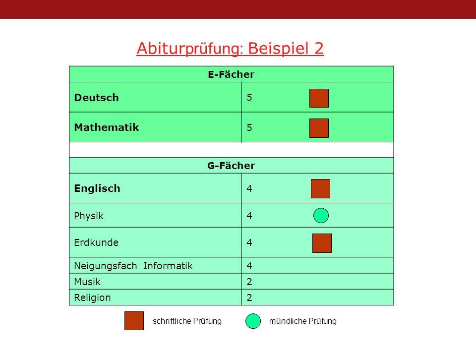 Abitur prüfung: Beispiel 2 E-Fächer Deutsch 5 Mathematik 5 G-Fächer Englisch 4 Physik4 Erdkunde4 Neigungsfach Informatik4 Musik2 Religion2 schriftliche Prüfungmündliche Prüfung