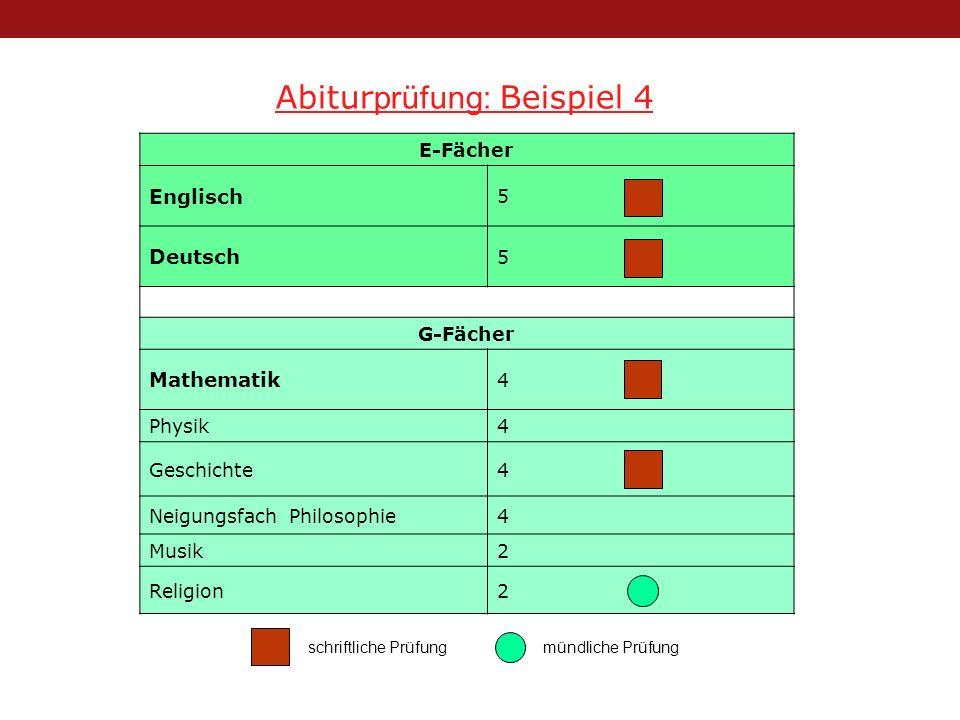 Abitur prüfung: Beispiel 4 E-Fächer Englisch 5 Deutsch 5 G-Fächer Mathematik 4 Physik4 Geschichte4 Neigungsfach Philosophie4 Musik2 Religion2 schriftl