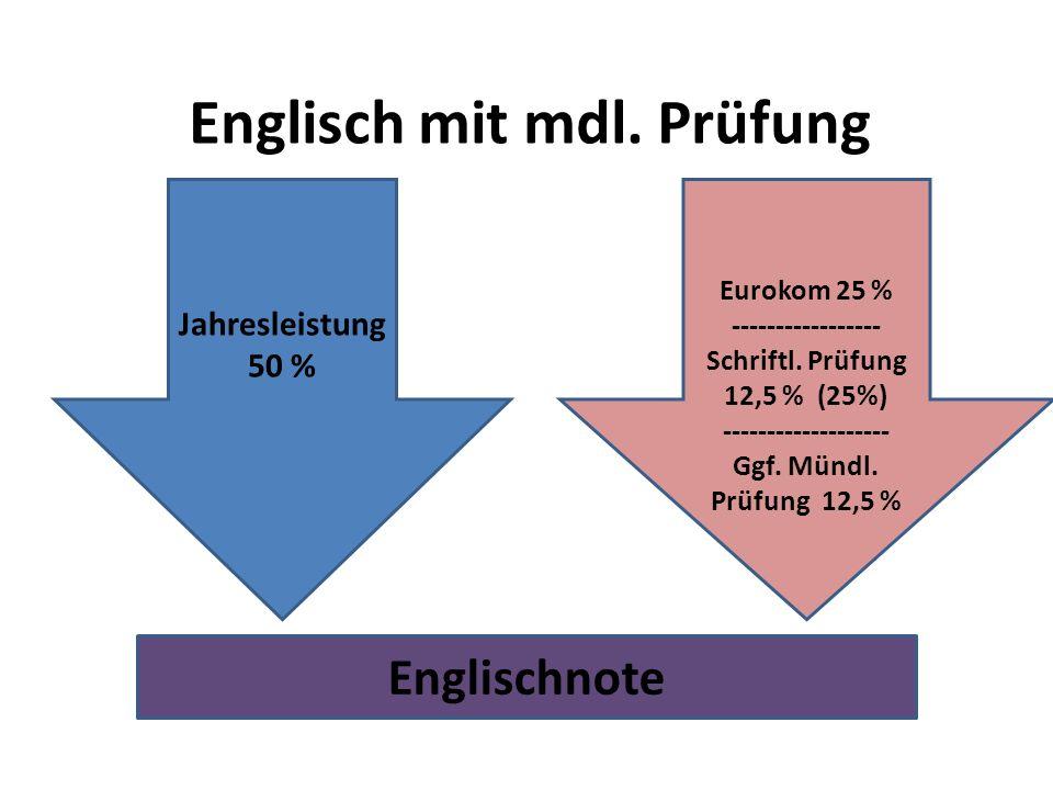 Englisch mit mdl. Prüfung Jahresleistung 50 % Eurokom 25 % ----------------- Schriftl. Prüfung 12,5 % (25%) ------------------- Ggf. Mündl. Prüfung 12