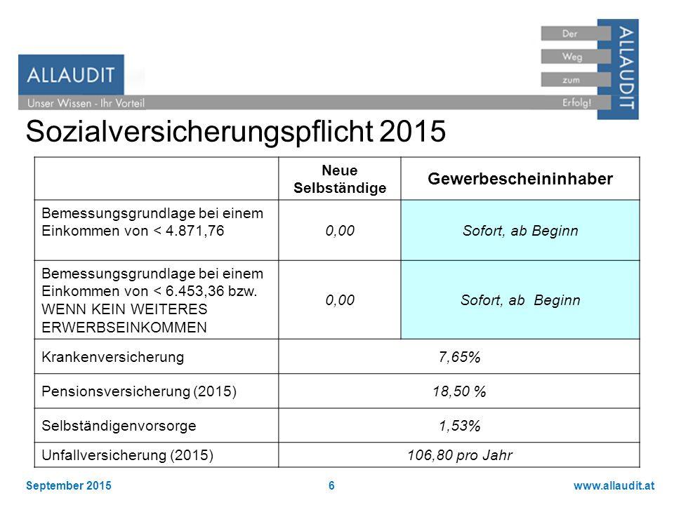 www.allaudit.atSeptember 20156 Sozialversicherungspflicht 2015 Ab Beginn, sofort Neue Selbständige Gewerbescheininhaber Bemessungsgrundlage bei einem