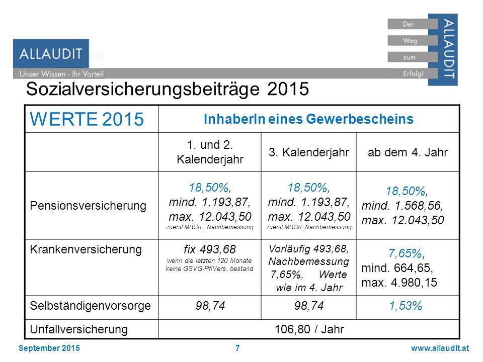 www.allaudit.atSeptember 20158 Sozialversicherungsbeiträge Änderung 2016: Anpassung der Mindestbeitragsgrundlage in der Krankenversicherung an die Geringfügigkeitsgrenze (€ 405,98 p.M.) Mindestbeiträge in der KV sinken daher auf € 372,69 p.a.