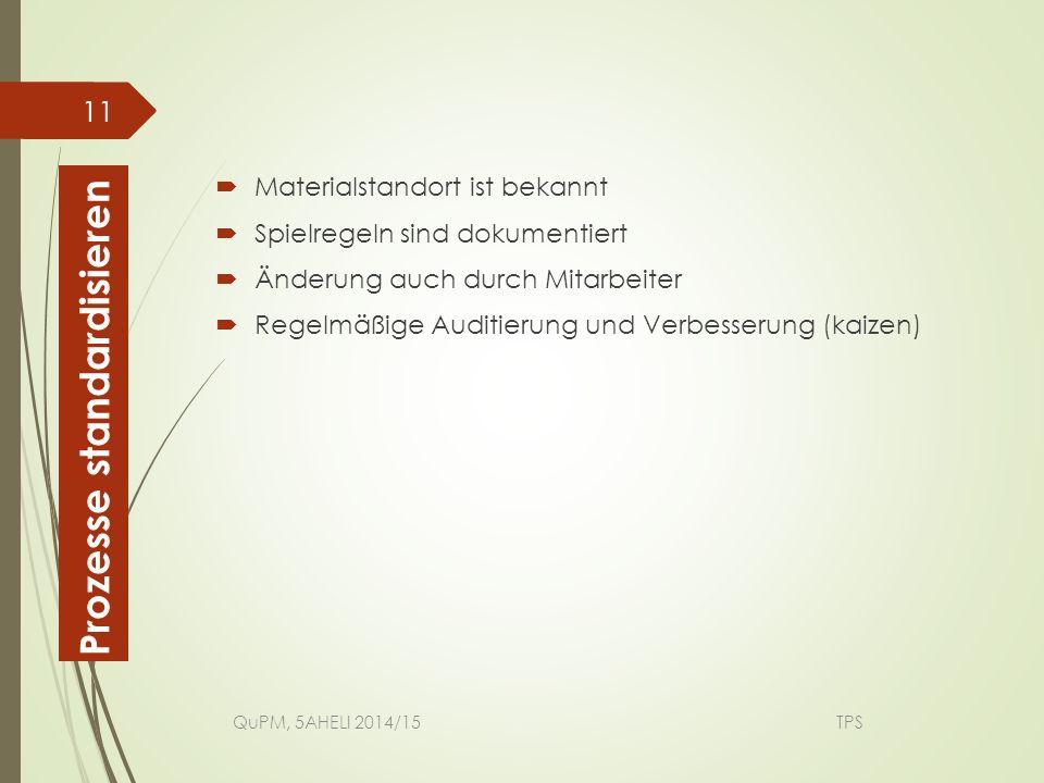  Materialstandort ist bekannt  Spielregeln sind dokumentiert  Änderung auch durch Mitarbeiter  Regelmäßige Auditierung und Verbesserung (kaizen) Q