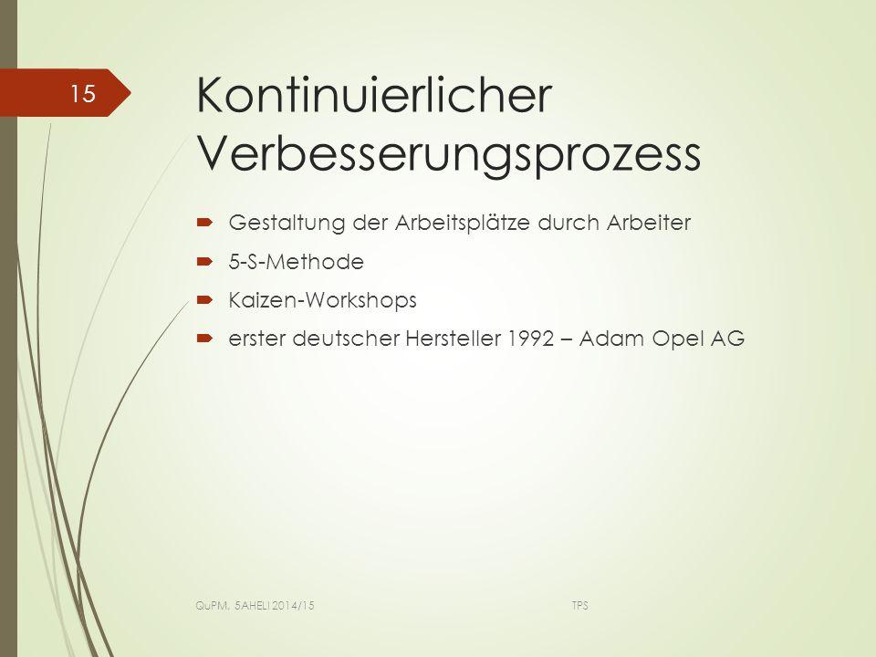 Kontinuierlicher Verbesserungsprozess  Gestaltung der Arbeitsplätze durch Arbeiter  5-S-Methode  Kaizen-Workshops  erster deutscher Hersteller 199