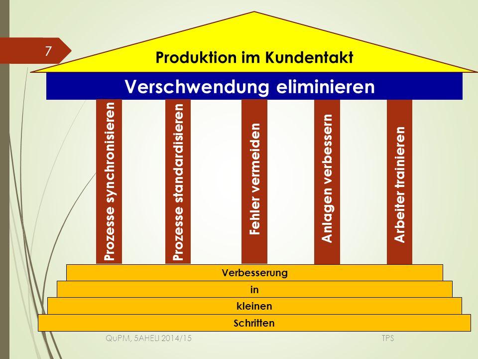  nur so viel nachproduzieren, wie auch verbraucht wurde, also just-in-time  wöchentliche Anpassung QuPM, 5AHELI 2014/15 TPS 8 Produktion im Kundentakt