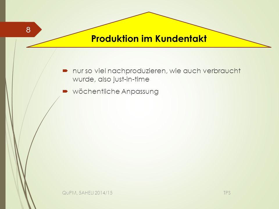  Überproduktion  Überflüssige Bewegung  Wartezeiten  Transporte  Überbearbeitung  Hohe Materialbestände  Nacharbeit und Ausschuss QuPM, 5AHELI 2014/15 TPS 9 Verschwendung eliminieren